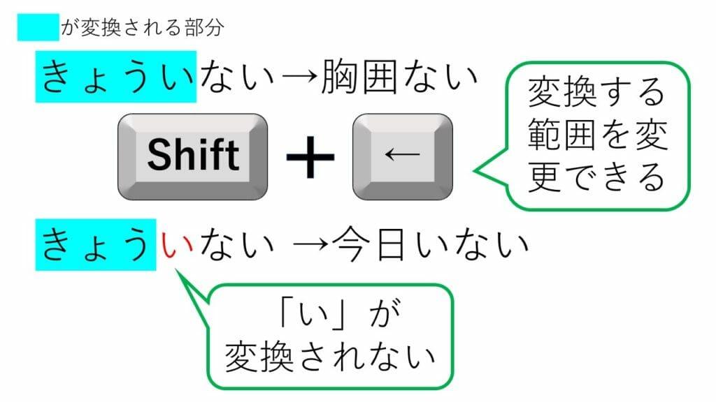 shiftキーで変換範囲を変更する