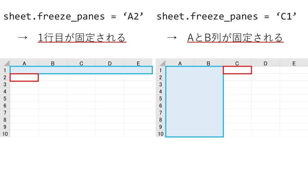 PythonでExcelの行・列の幅や高さを調節&ウィンドウ枠の固定する方法