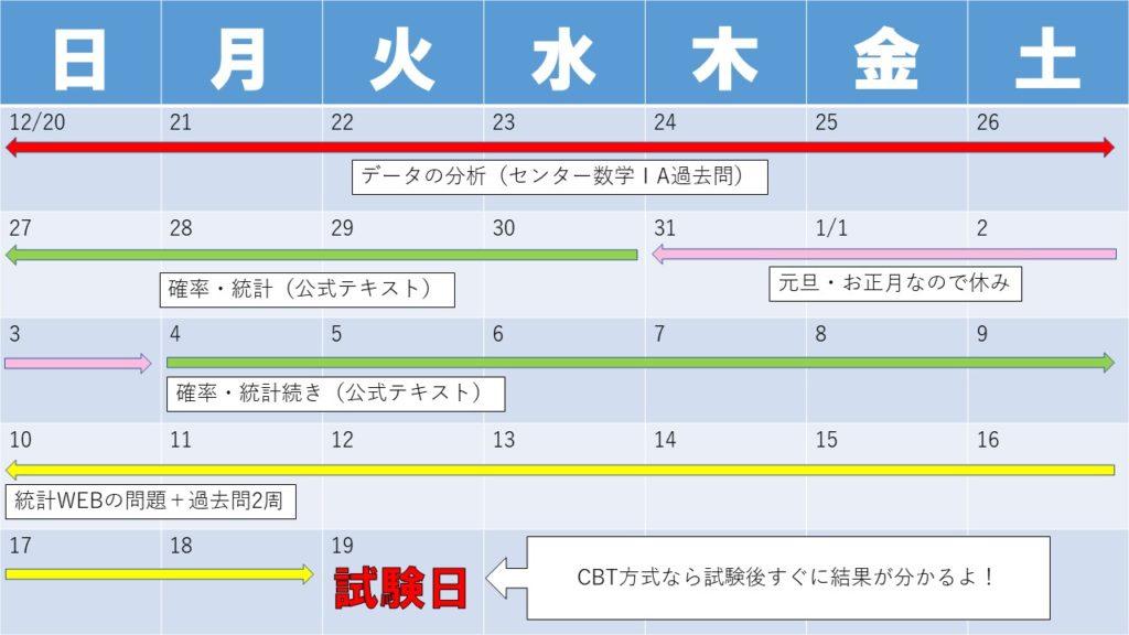統計検定2級の勉強スケジュール