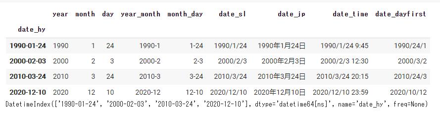 read_csvでindexの日付を処理する