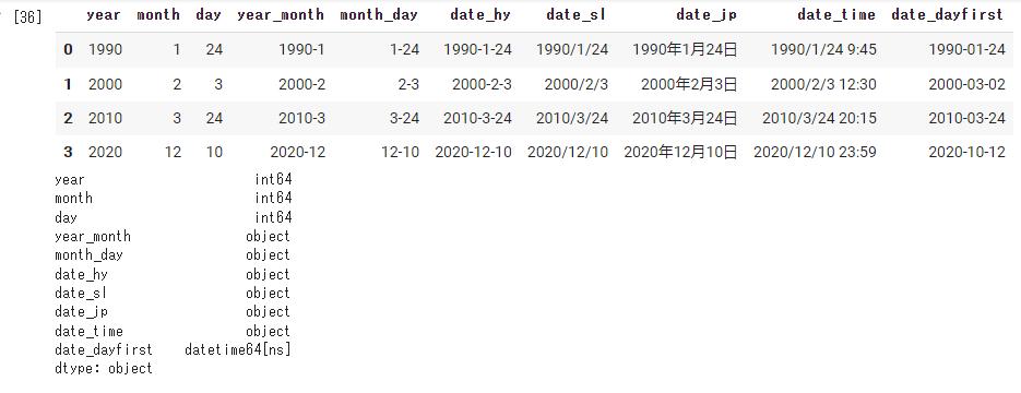 read_csvで日付をdatetimeに変換する