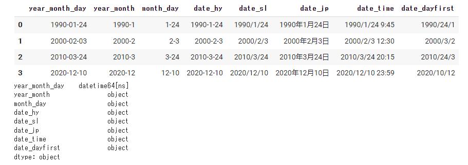 read_csvで複数列を結合してdatetimeに変換する