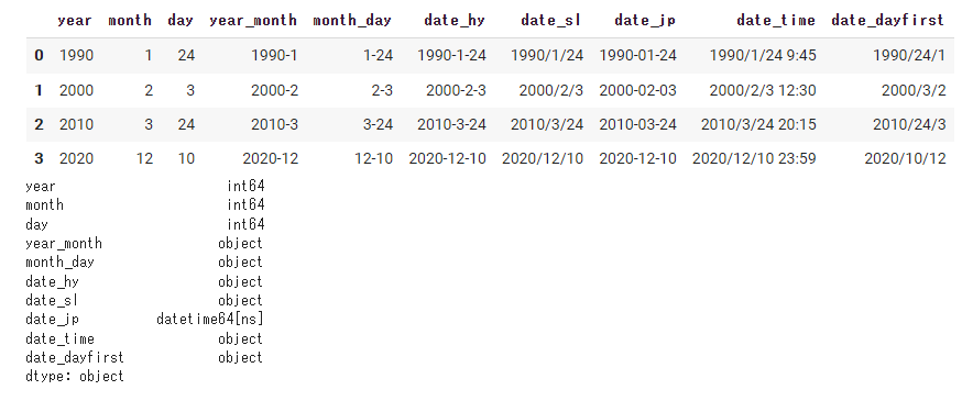 read_csvでdateformatを変更する